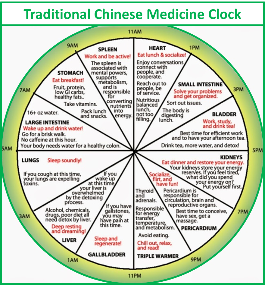 Image of the traditional Chinese meridian clock